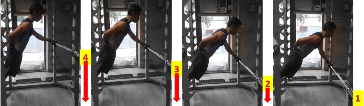 Careful progress in load intensity over time